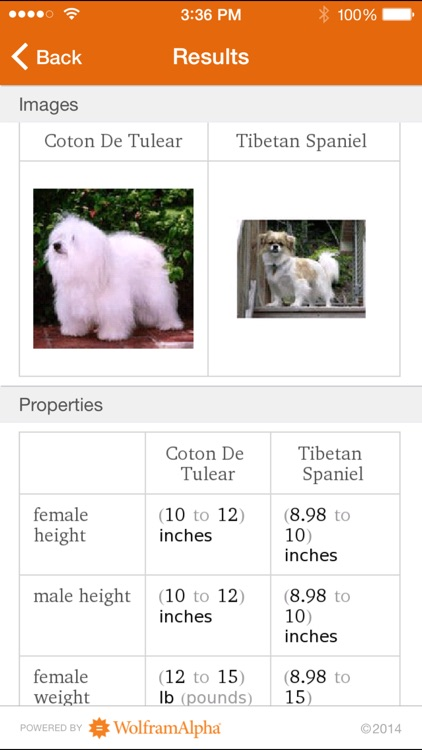 Wolfram Dog Breeds Reference App screenshot-4