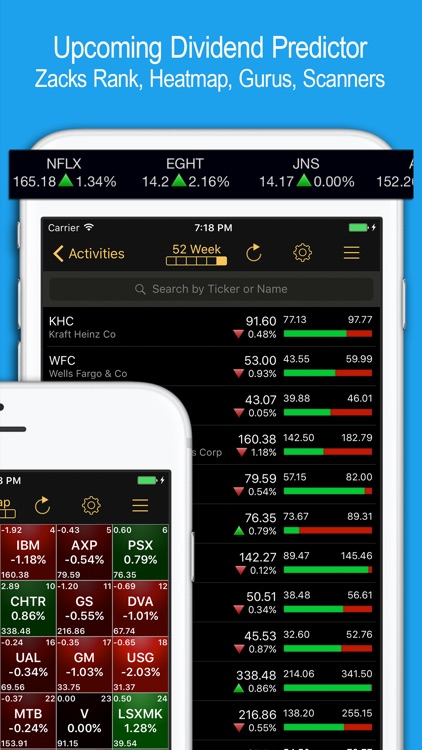 Stocks Live+ Stock Market Game