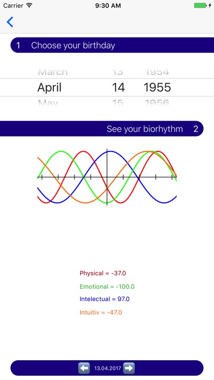 Daily Biorhythm calculator - Free and easy to use