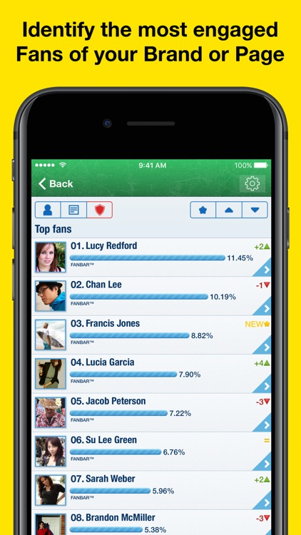 MyTopFans Pro for Fan Pages