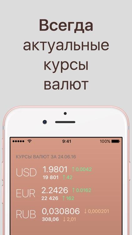 Грошы — белорусские деньги после деноминации 2016
