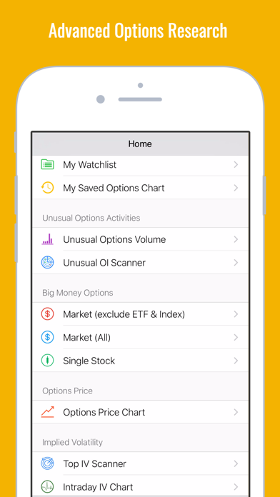 Stock Market Options Max Pain Charts by Mobile Interactive LLC (iOS