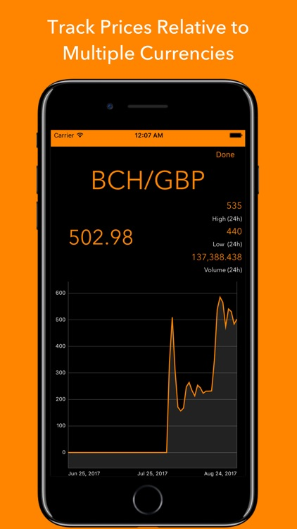 Crypto Monitor: Bitcoin Ticker screenshot-3