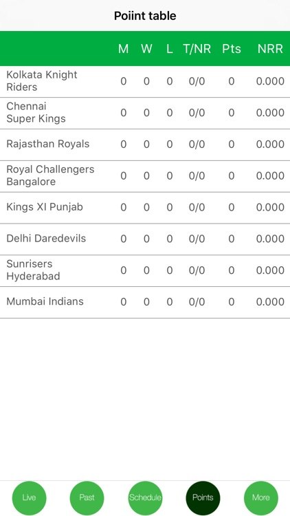 Cricket Live Full Score IPL 11 screenshot-4