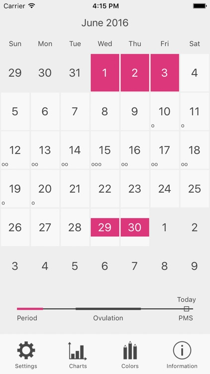 Menstrual Period Tracker Pro screenshot-0