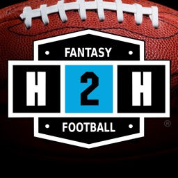 H2H Football Salary Cap