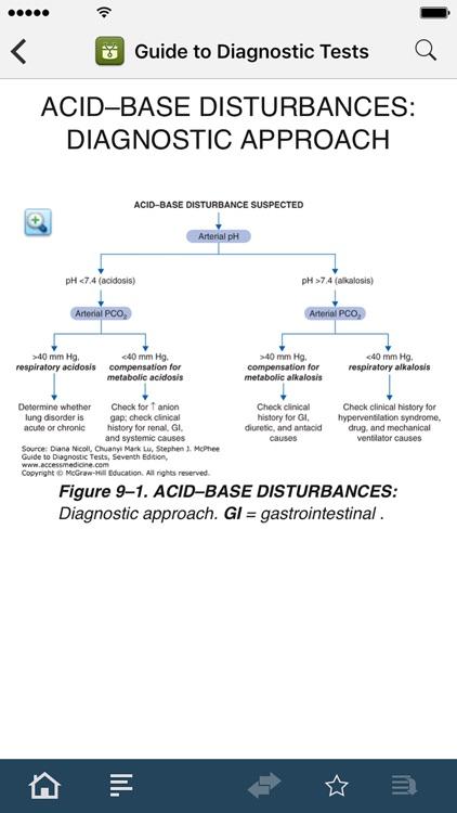 AccessMedicine screenshot-3