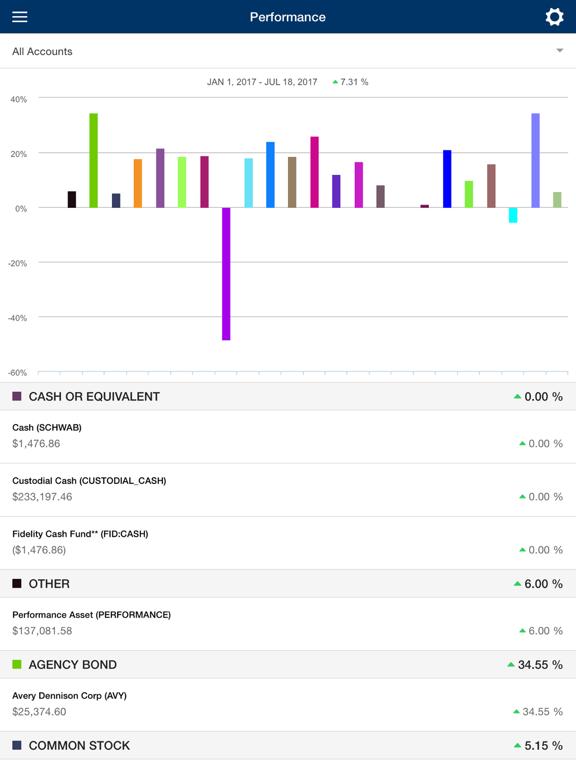 Abacus Wealth Partners-ipad-1