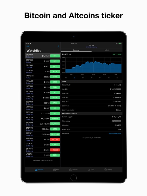 Crypto Plus Pro-Bitcoin Ticker Screenshots