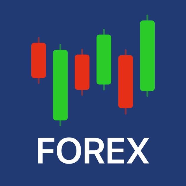 Maybank forex account