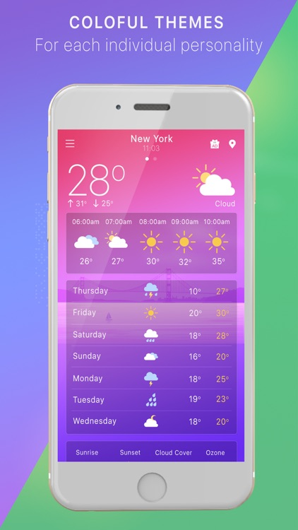 Weather forecast - Map screenshot-4