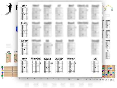 Guitar Scales and Chords - E Minor by John Rodney Ferguson on iBooks