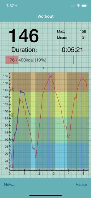 Heart graph na app store capturas de tela ccuart Gallery