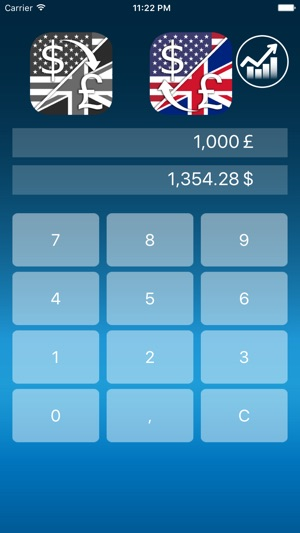 Dollar Pound Sterlin Convert On The App Store