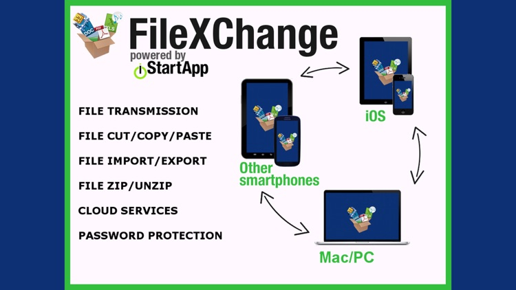 FileXChange - file manager
