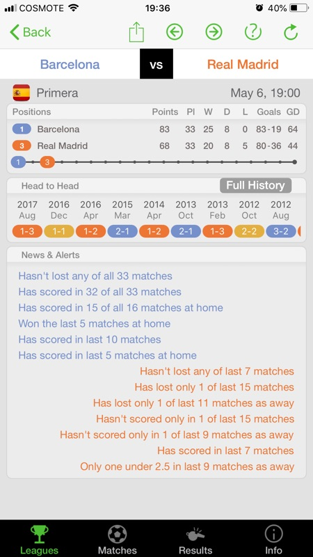 3 Minutes to Hack Football Data - Soccer Stats - Unlimited
