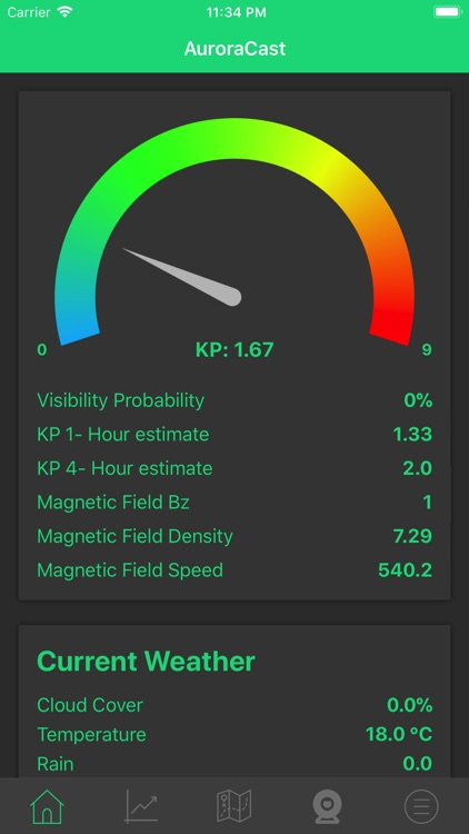 Aurora Borealis Forecast screenshot-0