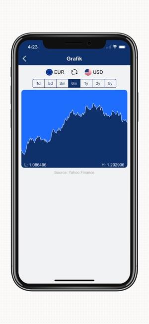 DayRate Pro - Währungsrechner Screenshot