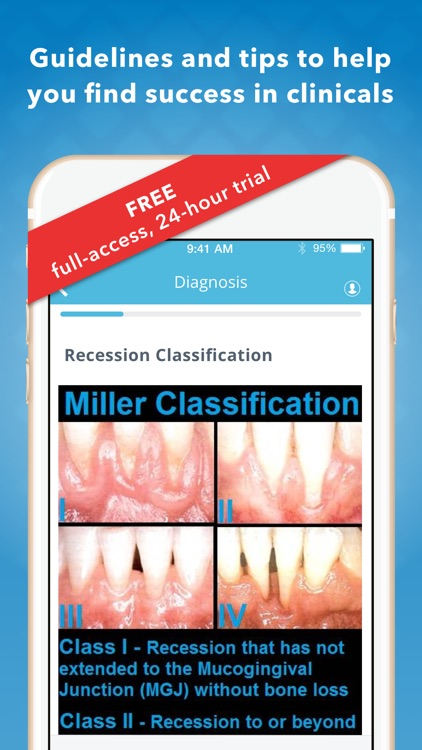 Dental Clinical Mastery