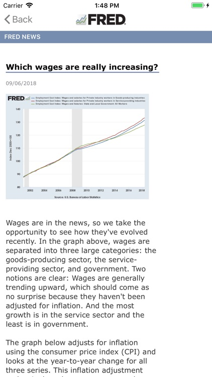 FRED Economic Data screenshot-6