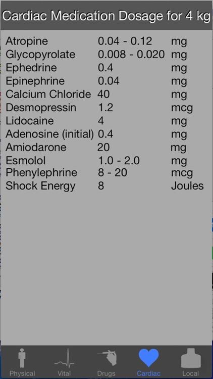Pediatric Gas for Anesthesia screenshot-4