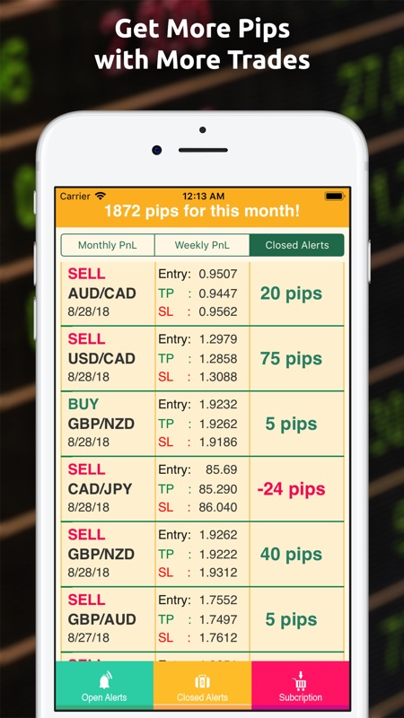 Forex alerts signals computational investing online for free