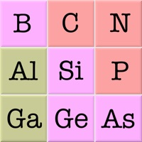 Hack Elements and Periodic Table