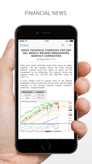 Forex on iphone in ukraine forex java api