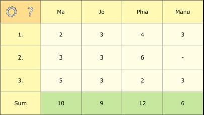 TabelleEinfachScreenshot von 1