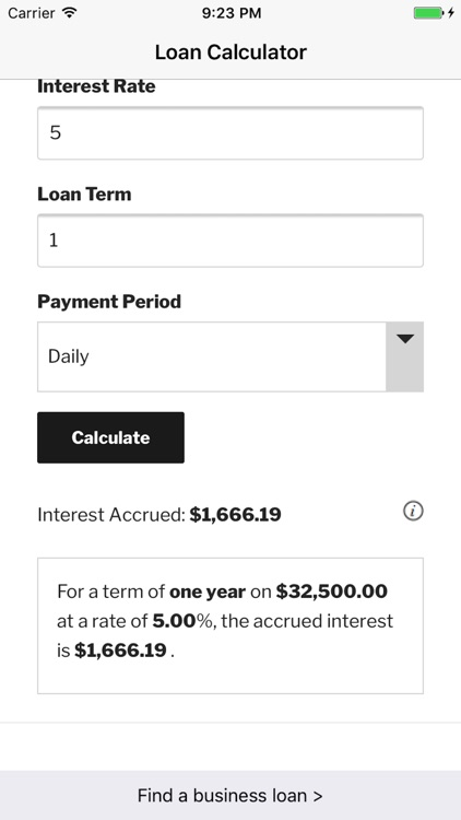 Business Loan Calculator Abakus