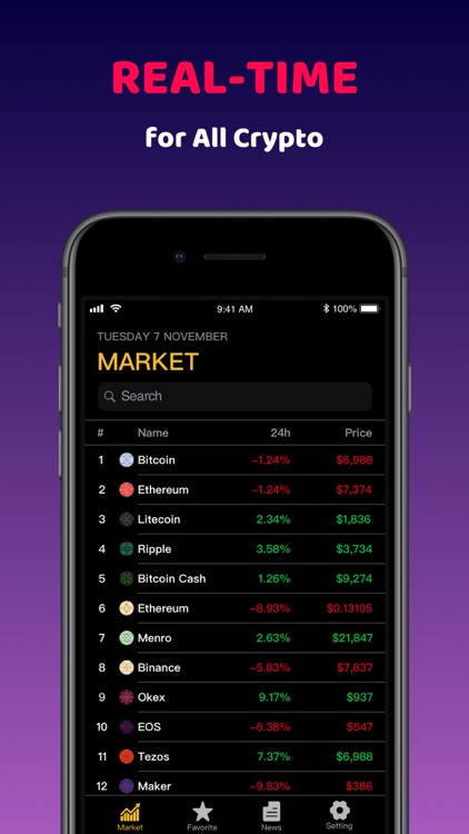 BitWin: Crypto Track