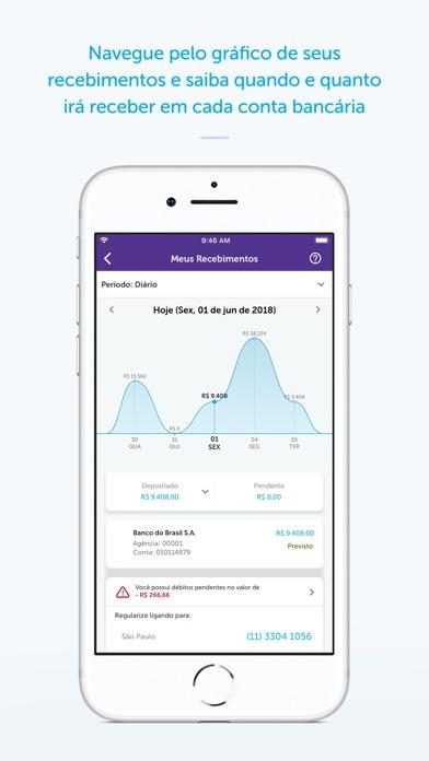Baixar Cielo: Controlar suas Vendas para Android