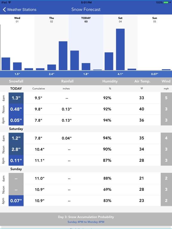 Snow Report & Forecast screenshot 6