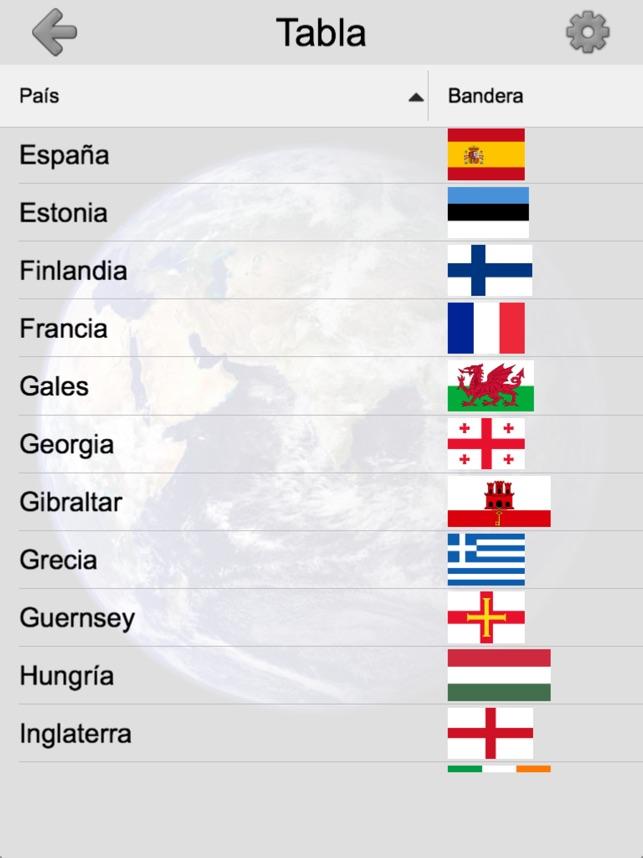 banderas de europa dificil juego