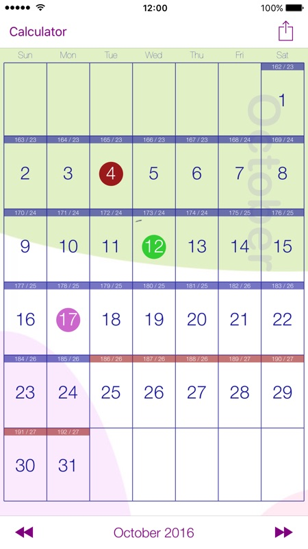 My Pregnancy Calendar - Online Game Hack and Cheat