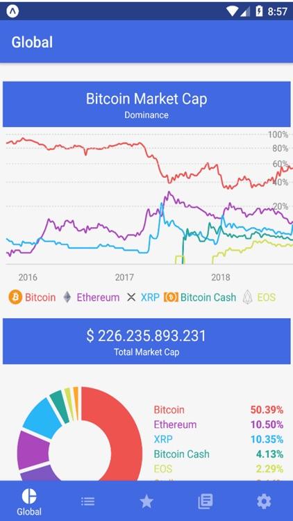 Cryptor - Crypto Coin Tracker screenshot-3