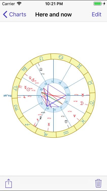 Stellaria - Natal Charts