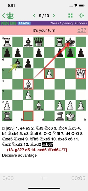 ReViewing Chess: Catalan, 3...c5, Vol. 22.1
