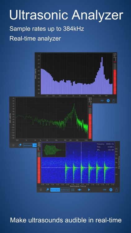 Ultrasonic Analyzer