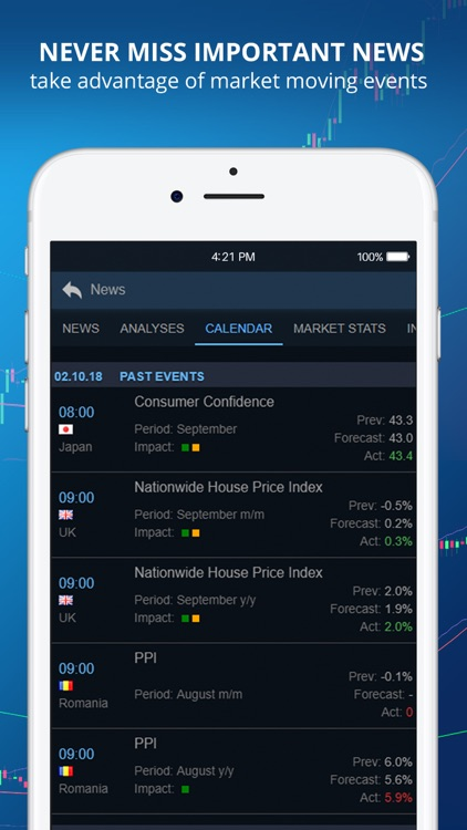 DF Trader – FX, Shares CFDs screenshot-3