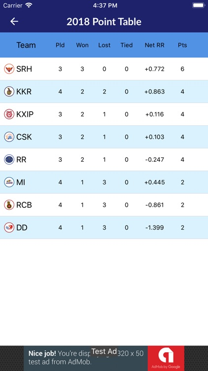 IPL 2k18 Live Score screenshot-4