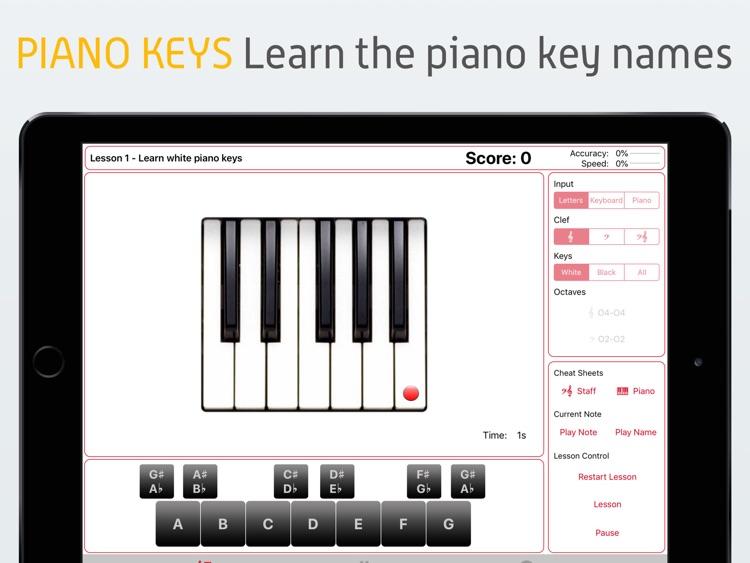 ILovePiano - learn piano easy