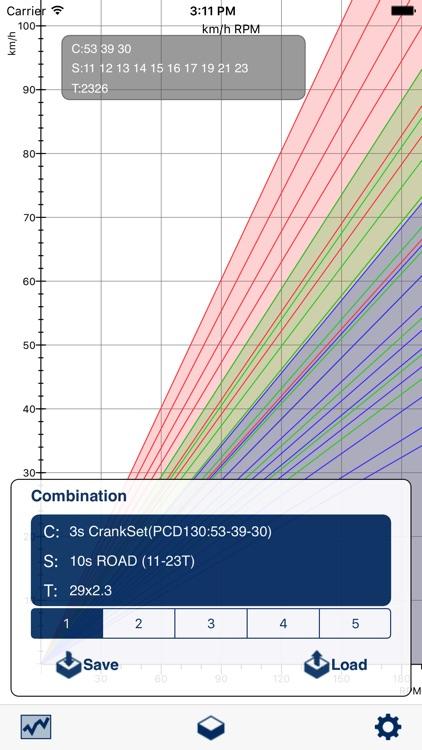 Gear Ratio Calculator