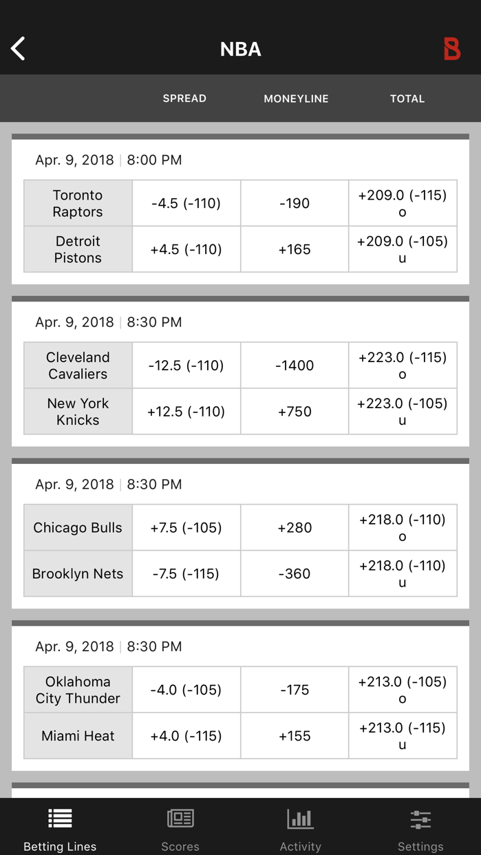 Bovada Bet Tracker Screenshot