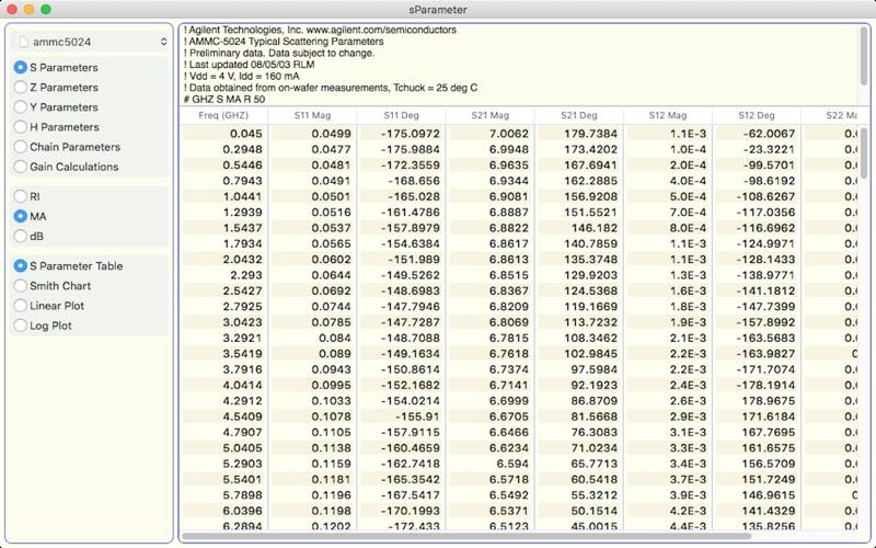sParameter for Mac