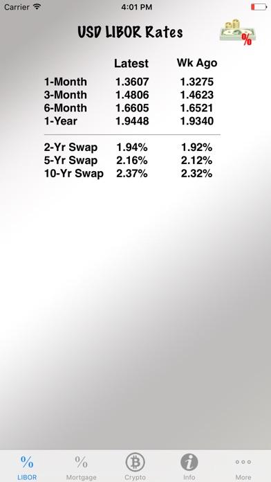 Interest Rate Tracker Pro Скриншоты5
