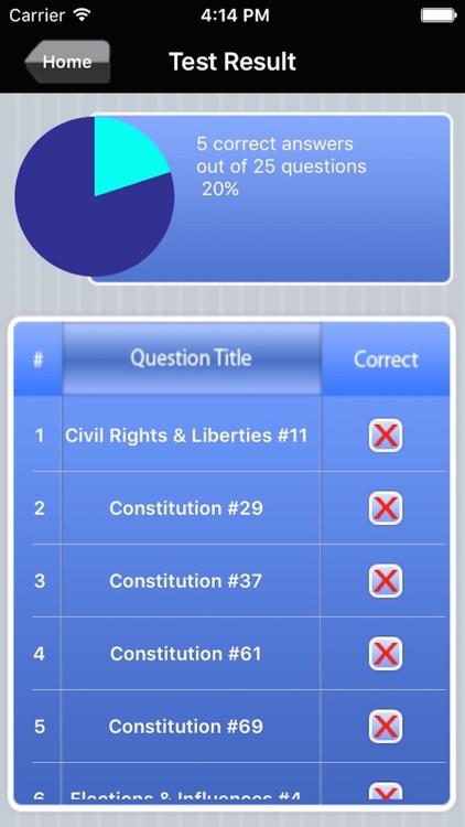 AP US Government and Politics screenshot-4