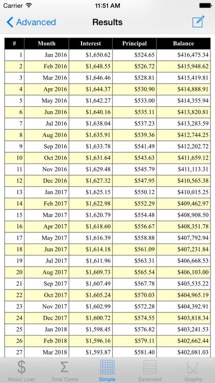Loan Calc Free (Tax Savings) screenshot-3
