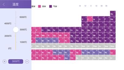 化学元素-Periodic Table screenshot four