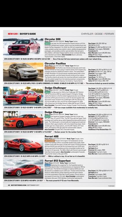 Motor Trend Magazine screenshot-4